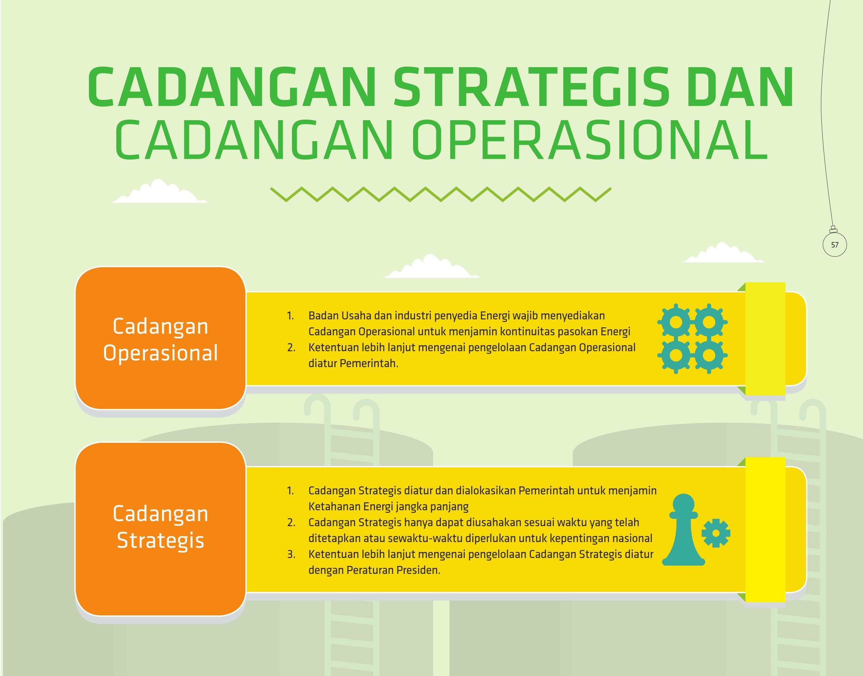 cadangan-strategis-dan-cadangan-operasional